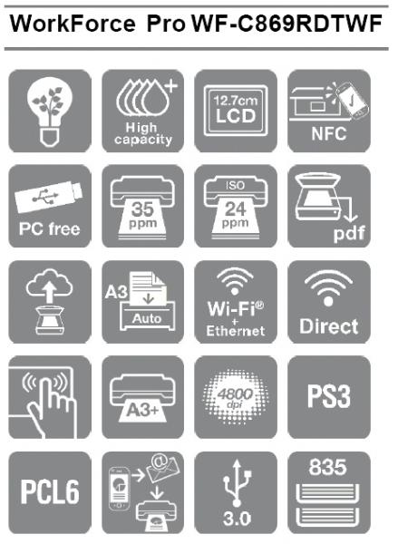 Caracteristicas de la impresora Epson WorkForce Pro WFR869DTWF